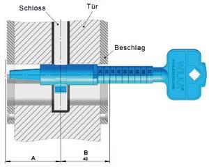 Zylinderlänge 3